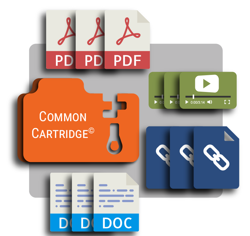 Common Cartridge | IMS Global Learning Consortium