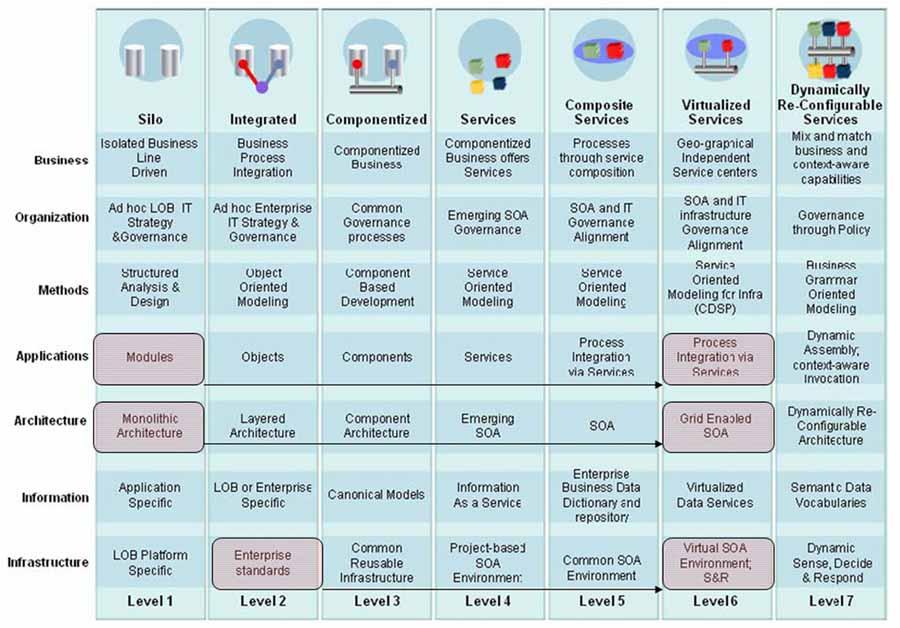 Technical data corp business plan