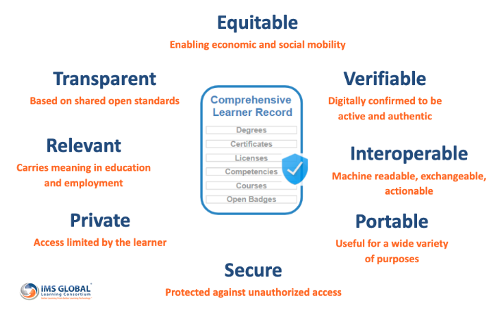Features of IMS Comprehensive Learner Record